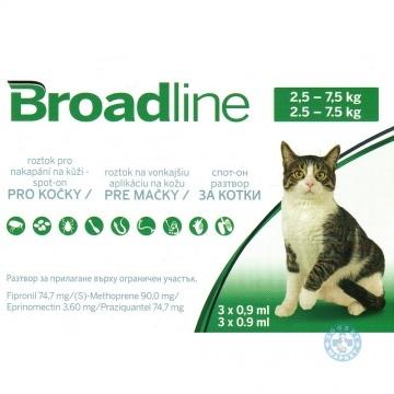 BroadLine за котки